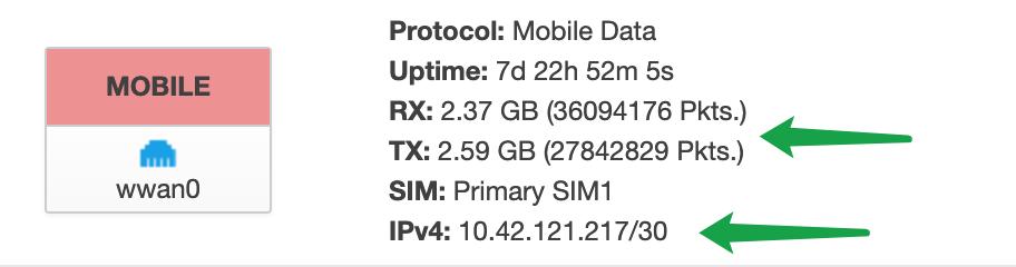 mobile data 1